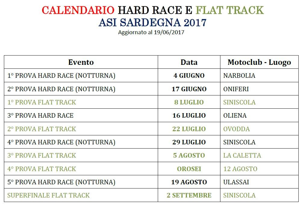 Anteprima Calendario Hard Race e Flat Track ASI Sardegna 2017