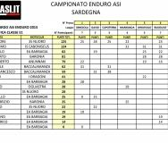 Classifica Finale Classe E1 Campionato Enduro ASI Sardegna