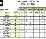 Classifica Finale Classe E3 Campionato Enduro ASI Sardegna 2015