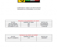 Passaggi di Categoria Cross ASI Sardegna