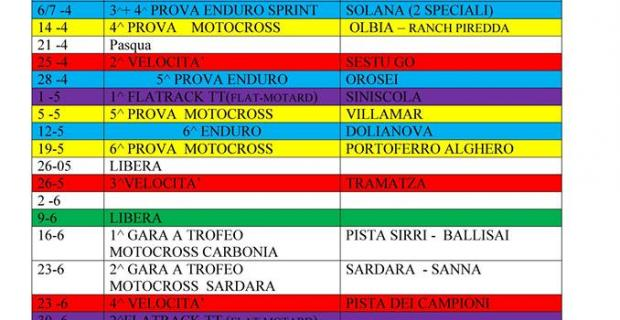 Campionati moto ASI Sardegna: Enduro, Motocross, Velocità